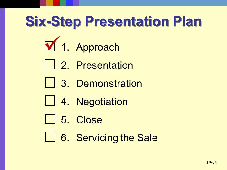 10-20 Six-Step Presentation Plan 1.Approach 2.Presentation 3.Demonstration 4.Negotiation 5.Close 6.Servicing the Sale