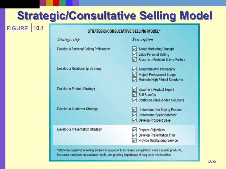 10-5 Strategic/Consultative Selling Model FIGURE 10.1