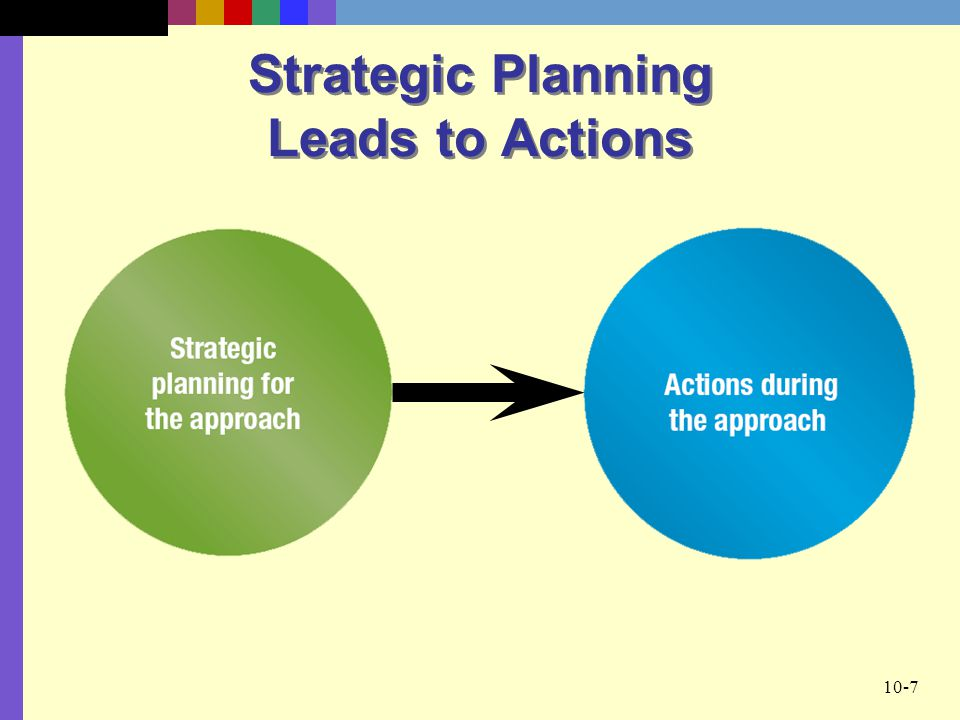 10-7 Strategic Planning Leads to Actions