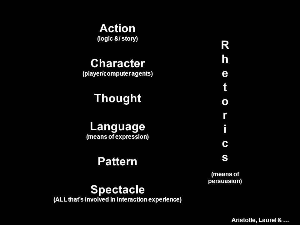 Action (logic &/ story) Character (player/computer agents) Thought Language (means of expression) Pattern Spectacle (ALL that's involved in interaction experience) R h e t o r i c s (means of persuasion) Aristotle, Laurel & …