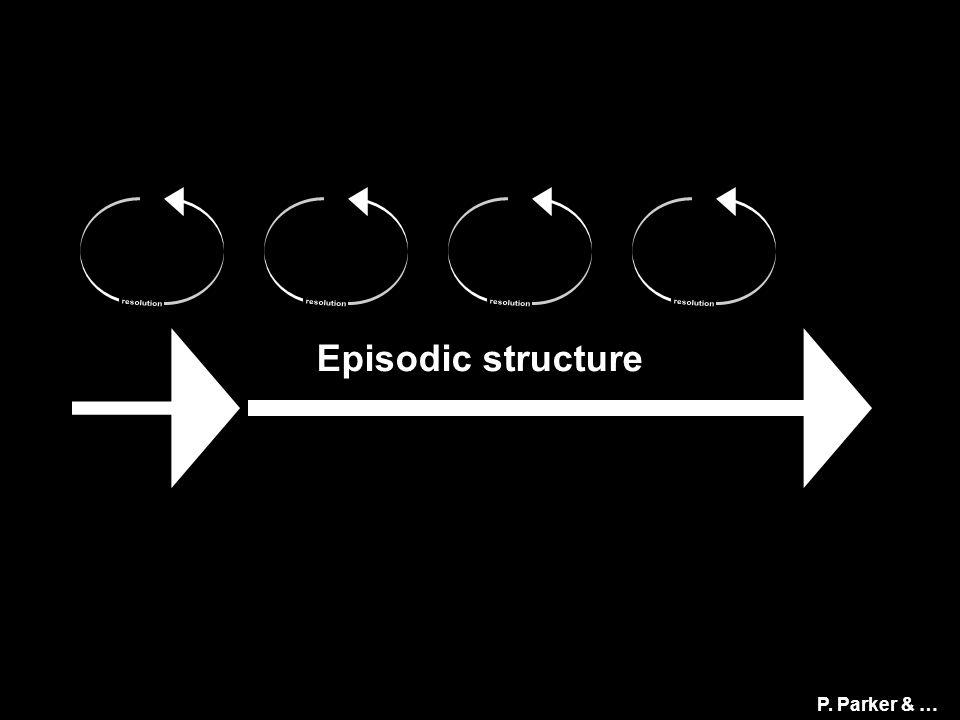 Episodic structure P. Parker & …