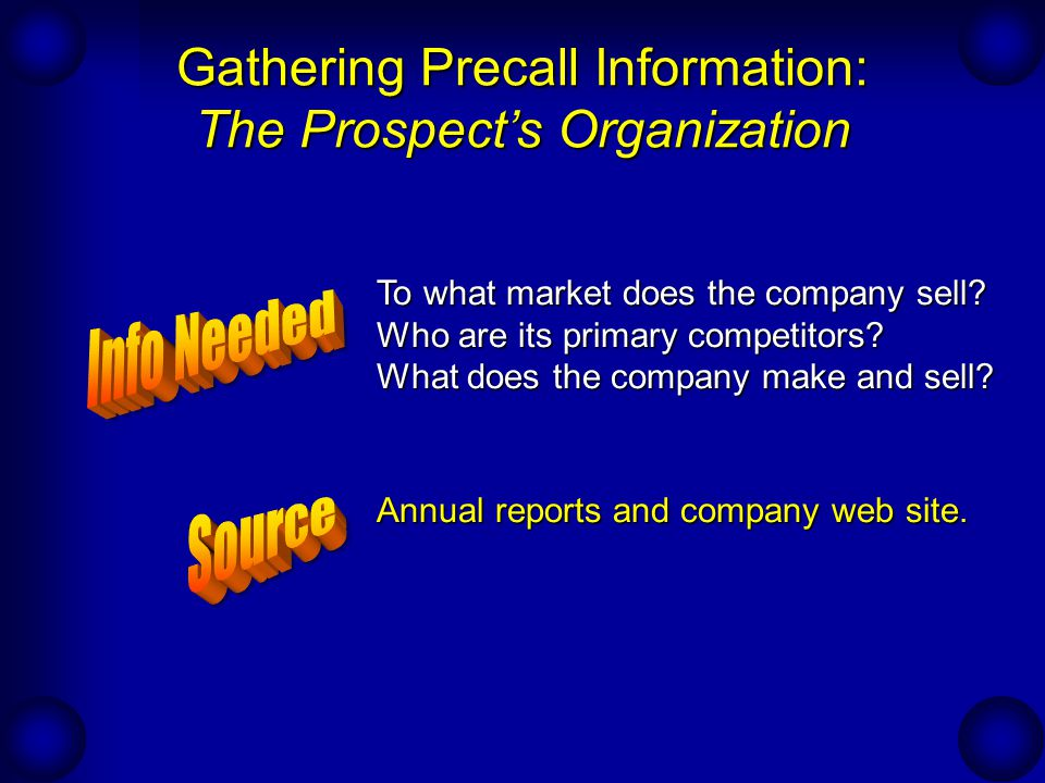 Gathering Precall Information: The Prospect's Organization Salesperson may have to ask for this information.