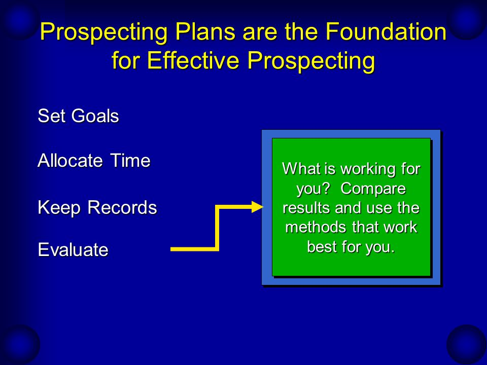 Prospecting Plans are the Foundation for Effective Prospecting Set Goals Evaluate Develop confidence by knowing your products and believing that you offer the best solutions.