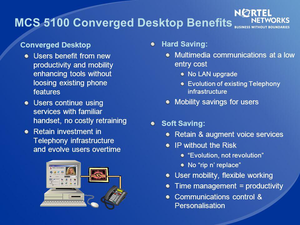 Converged Desktop Call Converged Desktop A CS 1000 MCS 5100 Converged Desktop B CS 1000 CS 1000 Desktop A Calls B, Audio through telephone - CS 1000 B