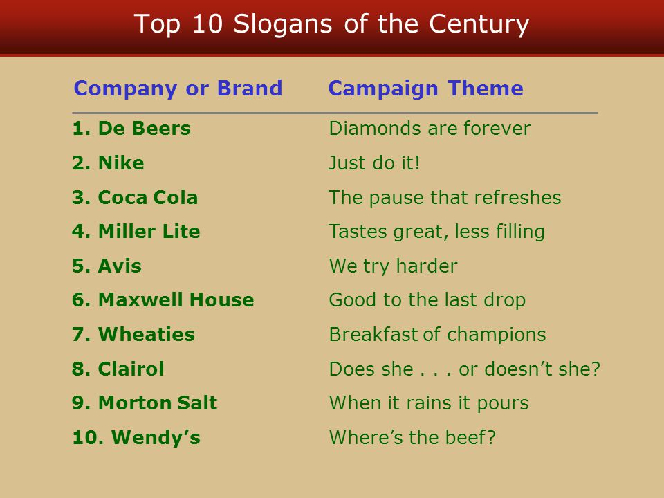 Top 10 Slogans of the Century 1. De Beers Diamonds are forever 2. NikeJust do it! 3. Coca ColaThe pause that refreshes 4. Miller LiteTastes great, les
