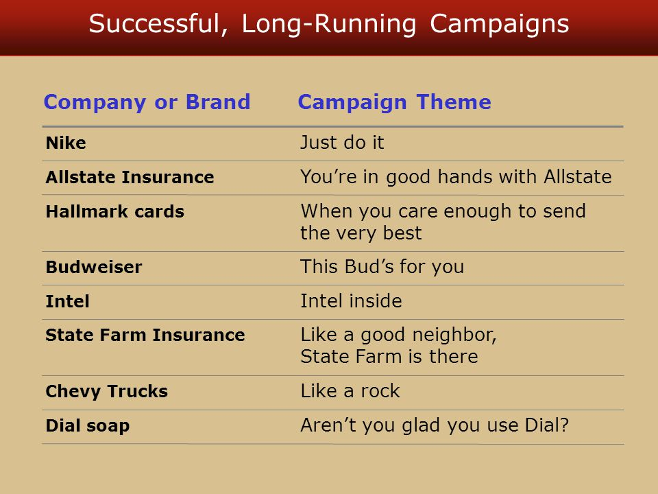 Successful, Long-Running Campaigns Nike Just do it Allstate Insurance You're in good hands with Allstate Hallmark cards When you care enough to send the very best Budweiser This Bud's for you Intel Intel inside State Farm Insurance Like a good neighbor, State Farm is there Chevy Trucks Like a rock Dial soap Aren't you glad you use Dial.
