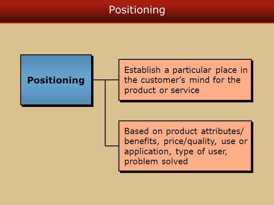 Positioning Establish a particular place in the customer's mind for the product or service Based on product attributes/ benefits, price/quality, use or application, type of user, problem solved