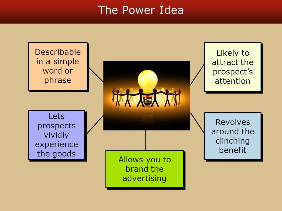 The Power Idea Describable in a simple word or phrase Likely to attract the prospect's attention Lets prospects vividly experience the goods Revolves around the clinching benefit Allows you to brand the advertising