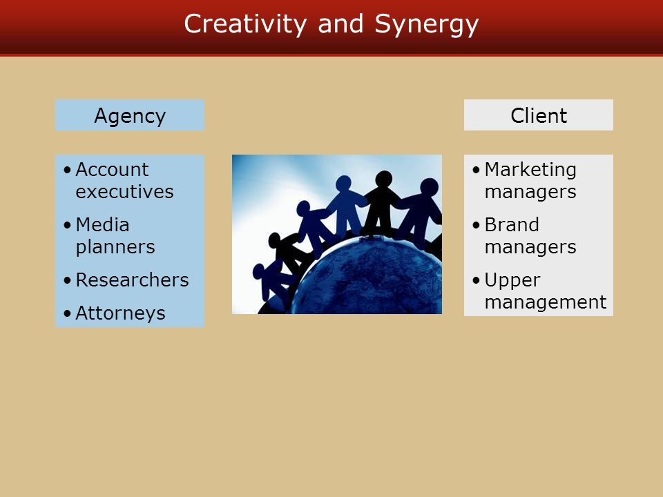Creativity and Synergy Agency Account executives Media planners Researchers Attorneys Client Marketing managers Brand managers Upper management