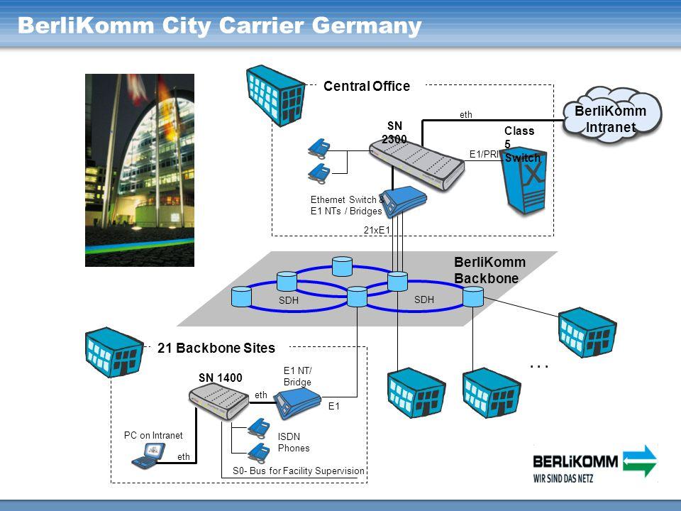 BerliKomm City Carrier Germany BerliKomm Backbone SN 1400 SN 2300 BerliKomm Intranet Class 5 Switch E1/PRI eth Central Office 21 Backbone Sites E1 S0-