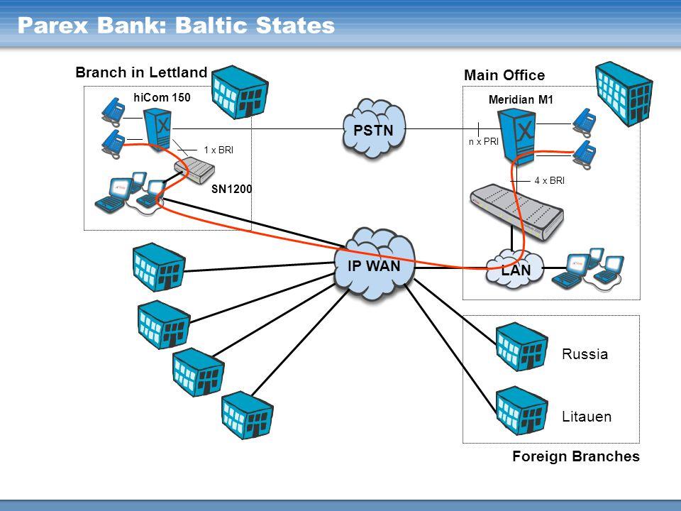 Branch in Lettland Main Office PSTN IP WAN LAN SN1200 hiCom 150 Meridian M1 1 x BRI n x PRI 4 x BRI Russia Litauen Foreign Branches Parex Bank: Baltic