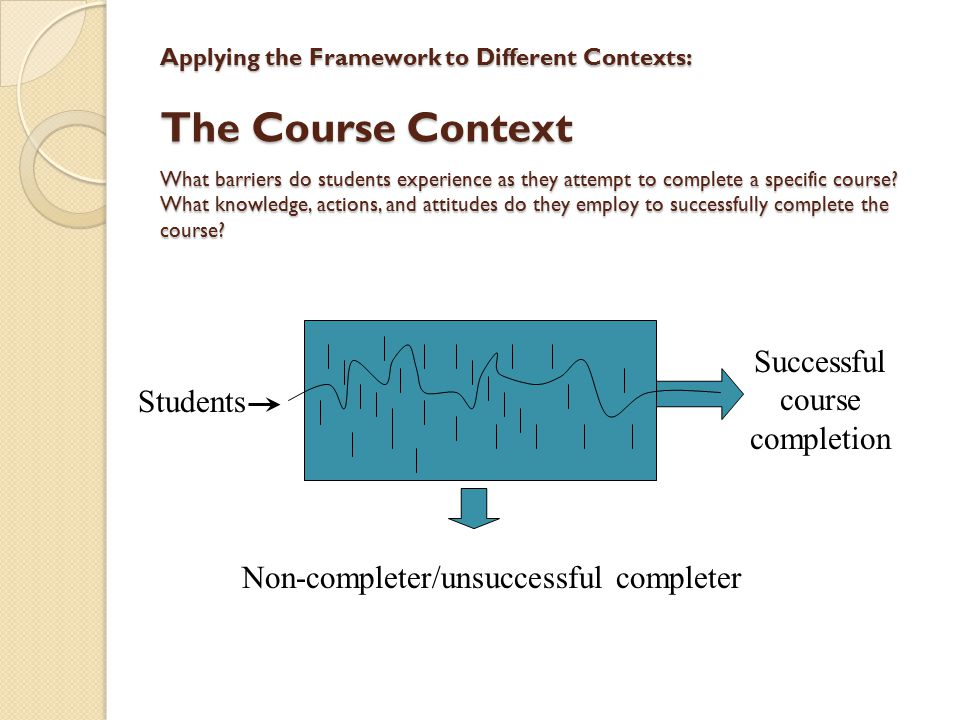 Applying the Framework to Different Contexts: The Course Context What barriers do students experience as they attempt to complete a specific course.
