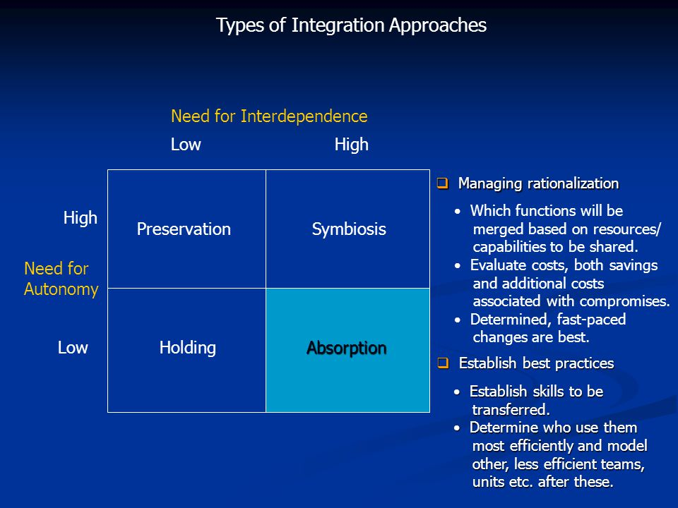 Need for Autonomy High Low Need for Interdependence LowHigh PreservationSymbiosis HoldingAbsorption Types of Integration Approaches  Managing rationalization Absorption Which functions will be merged based on resources/ capabilities to be shared.