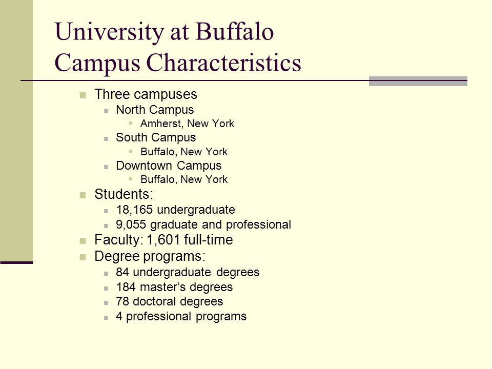 University at Buffalo Campus Characteristics Three campuses North Campus  Amherst, New York South Campus  Buffalo, New York Downtown Campus  Buffalo, New York Students: 18,165 undergraduate 9,055 graduate and professional Faculty: 1,601 full-time Degree programs: 84 undergraduate degrees 184 master's degrees 78 doctoral degrees 4 professional programs