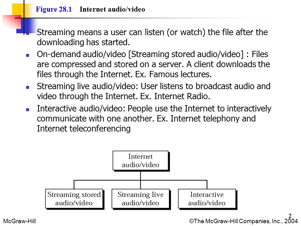 McGraw-Hill©The McGraw-Hill Companies, Inc., 2004 2 Figure 28.1 Internet audio/video Streaming means a user can listen (or watch) the file after the downloading has started.