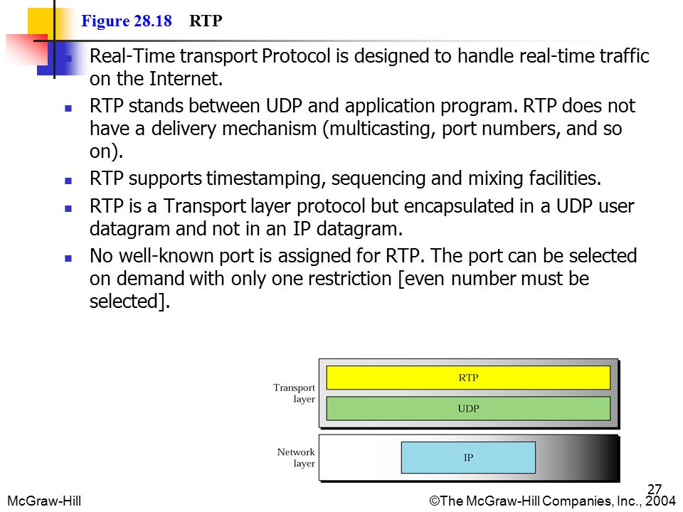 McGraw-Hill©The McGraw-Hill Companies, Inc., 2004 27 Figure 28.18 RTP Real-Time transport Protocol is designed to handle real-time traffic on the Internet.