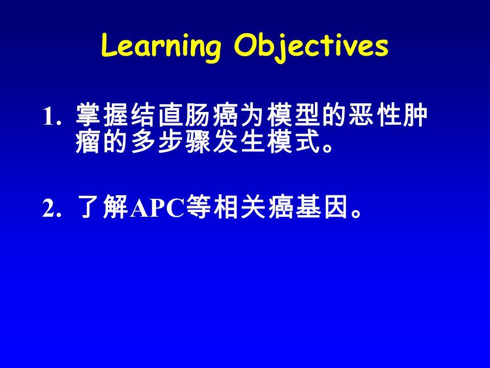 Learning Objectives 1. 掌握结直肠癌为模型的恶性肿 瘤的多步骤发生模式。 2. 了解 APC 等相关癌基因。
