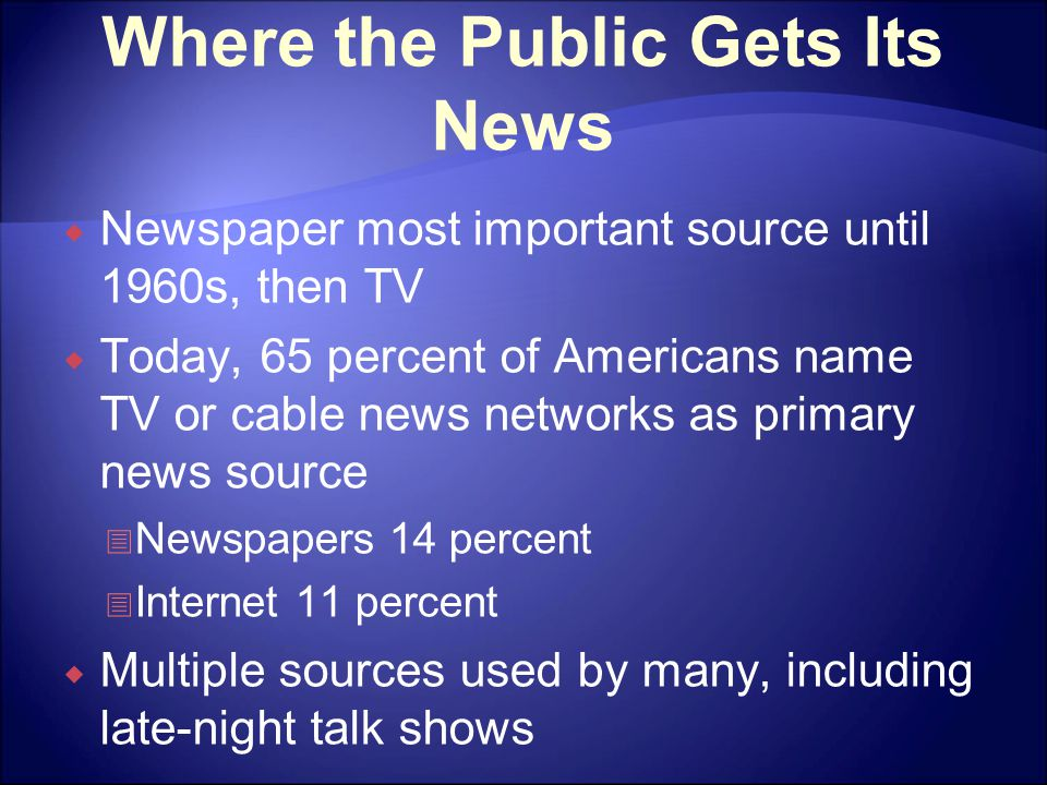Where the Public Gets Its News  Newspaper most important source until 1960s, then TV  Today, 65 percent of Americans name TV or cable news networks as primary news source  Newspapers 14 percent  Internet 11 percent  Multiple sources used by many, including late-night talk shows
