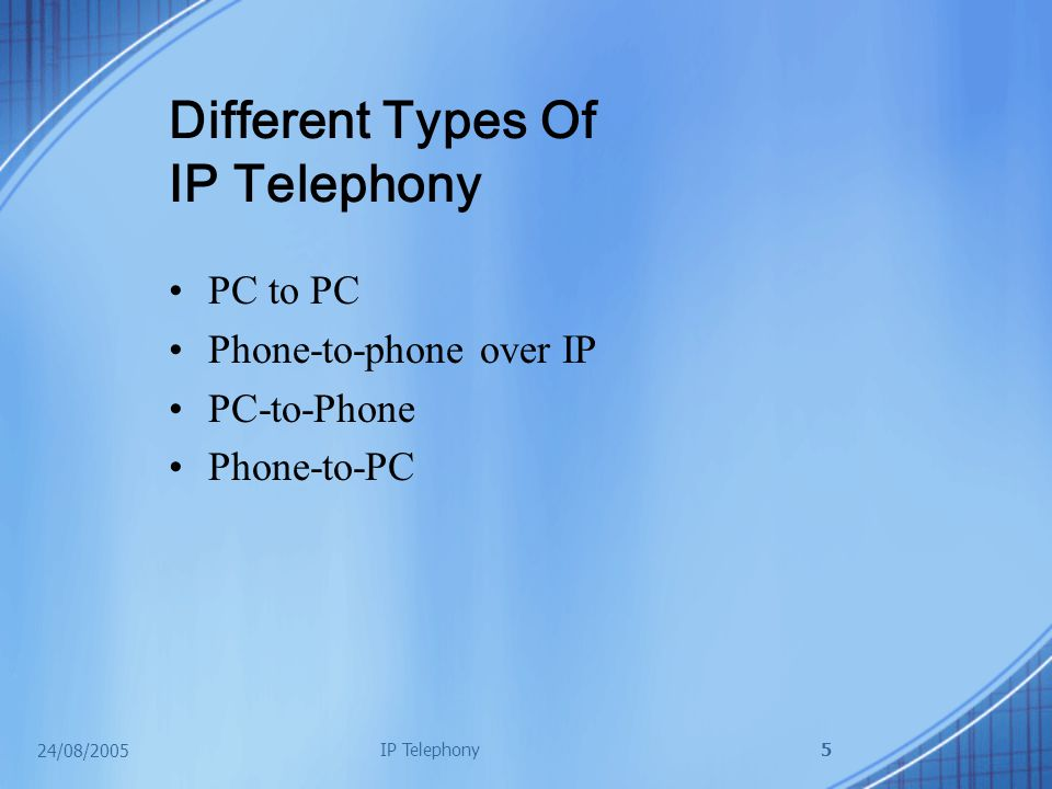 24/08/2005 IP Telephony5 Different Types Of IP Telephony PC to PC Phone-to-phone over IP PC-to-Phone Phone-to-PC