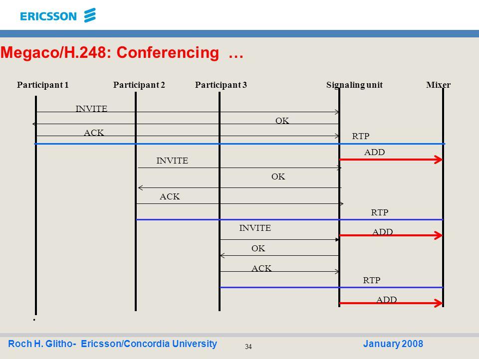 34 Roch H. Glitho- Ericsson/Concordia UniversityJanuary 2008 Megaco/H.248: Conferencing ….