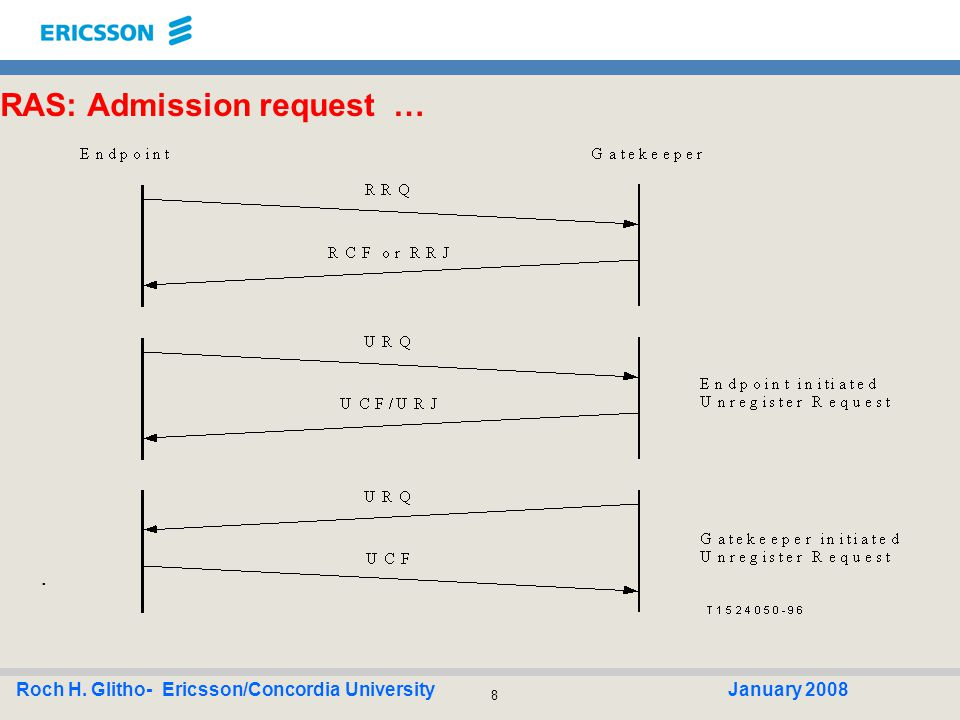 8 Roch H. Glitho- Ericsson/Concordia UniversityJanuary 2008 RAS: Admission request ….