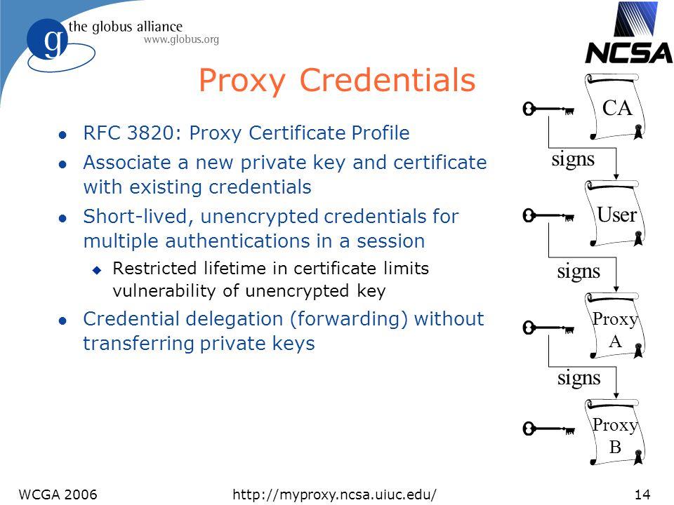 WCGA 2006http://myproxy.ncsa.uiuc.edu/14 Proxy Credentials l RFC 3820: Proxy Certificate Profile l Associate a new private key and certificate with ex