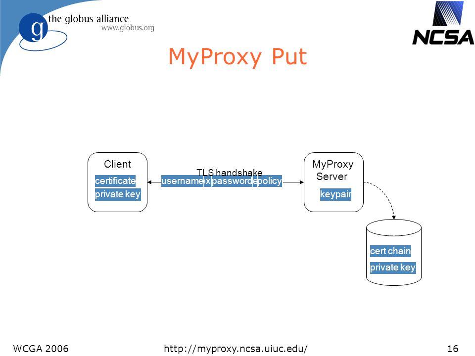 WCGA 2006http://myproxy.ncsa.uiuc.edu/16 keypair MyProxy Put Client MyProxy Server certificate private key certificate requestproxy certificate chainu