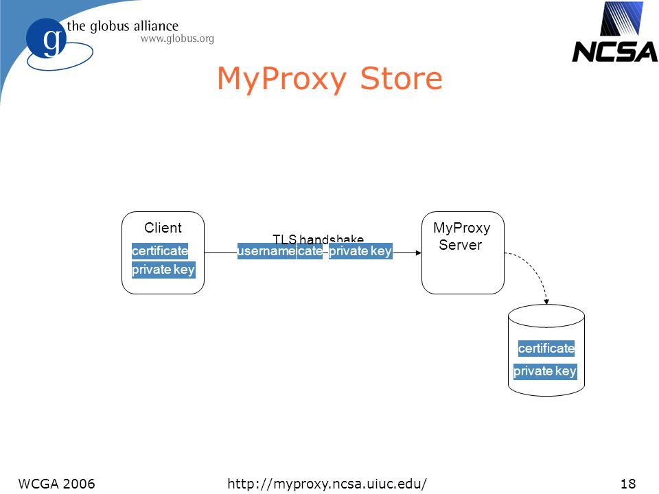 WCGA 2006http://myproxy.ncsa.uiuc.edu/18 MyProxy Store Client MyProxy Server certificate private key certificateusernamepolicy private key certificate