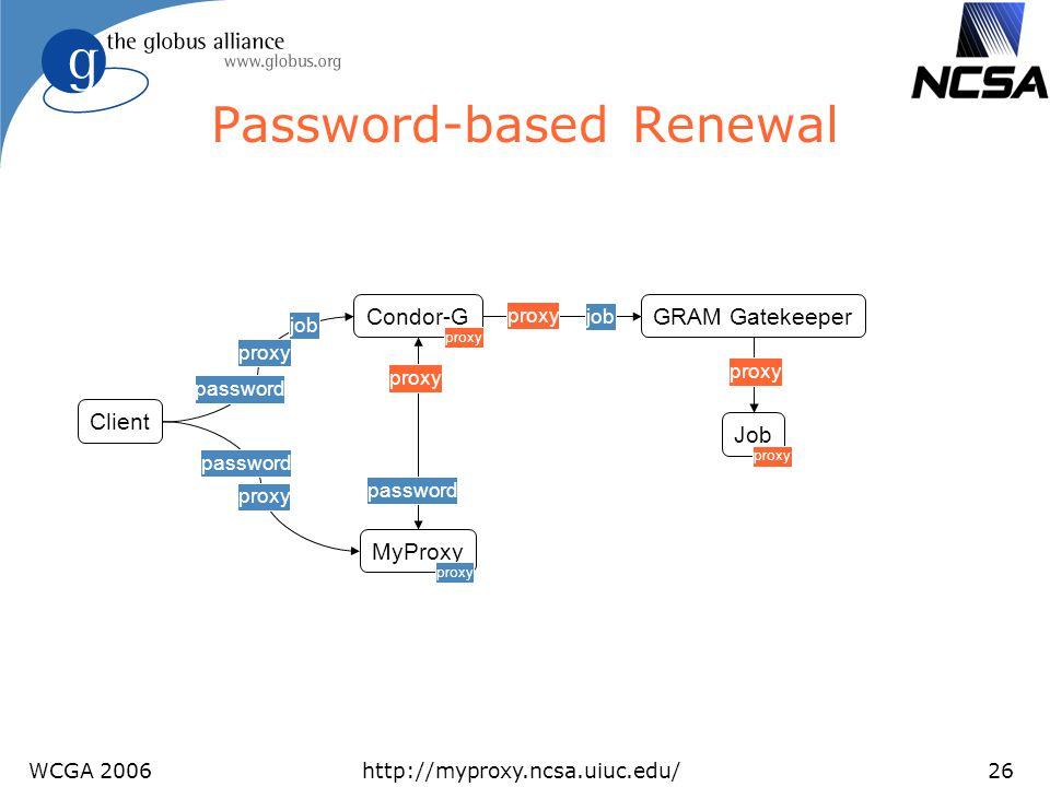 WCGA 2006http://myproxy.ncsa.uiuc.edu/26 Password-based Renewal MyProxy Condor-GGRAM Gatekeeper Client proxy job password proxy job Job proxy password