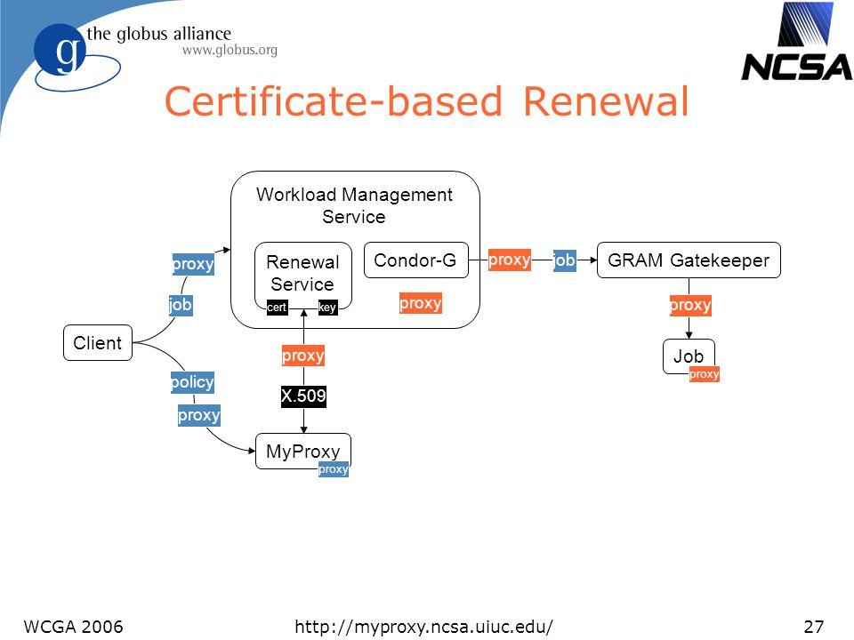 WCGA 2006http://myproxy.ncsa.uiuc.edu/27 Certificate-based Renewal MyProxy Condor-GGRAM Gatekeeper Client proxy job policy proxy job Job proxy X.509 p