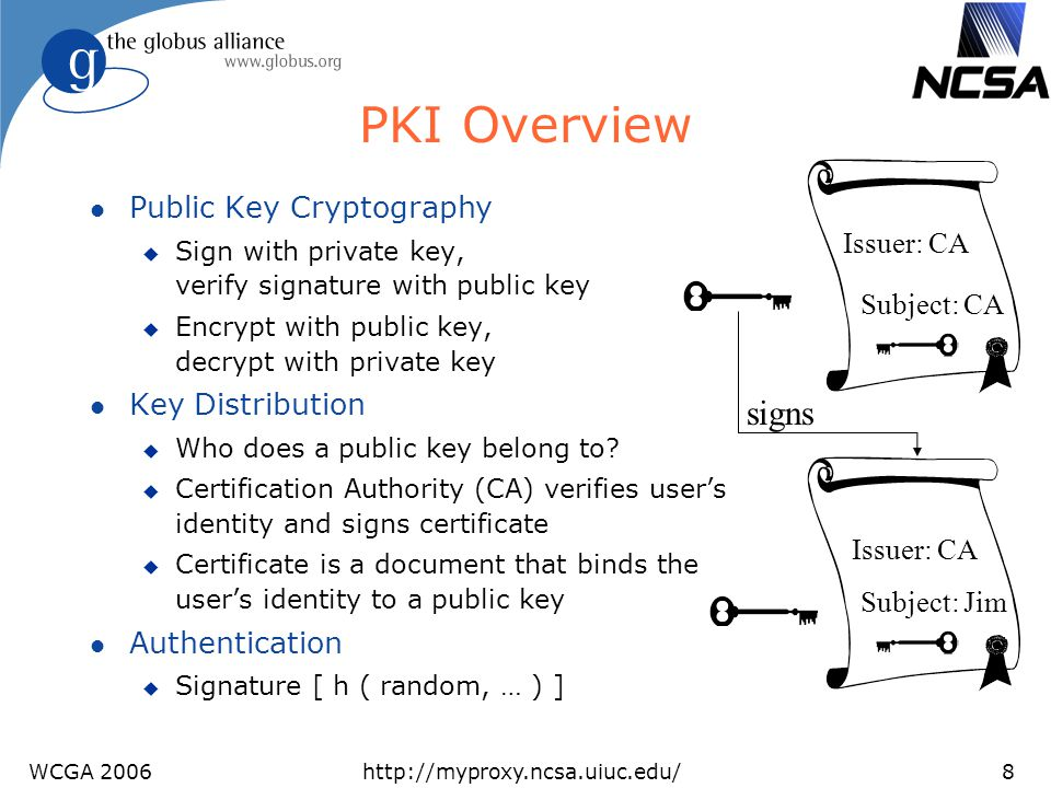 WCGA 2006http://myproxy.ncsa.uiuc.edu/8 PKI Overview l Public Key Cryptography u Sign with private key, verify signature with public key u Encrypt wit