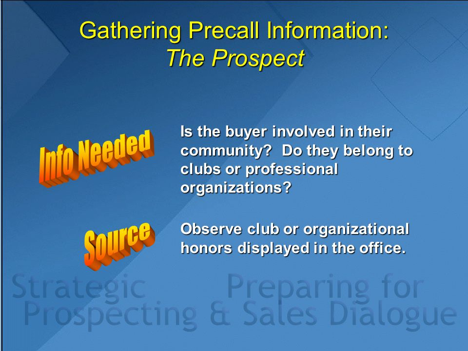 Gathering Precall Information: The Prospect Observe club or organizational honors displayed in the office. Is the buyer involved in their community? D