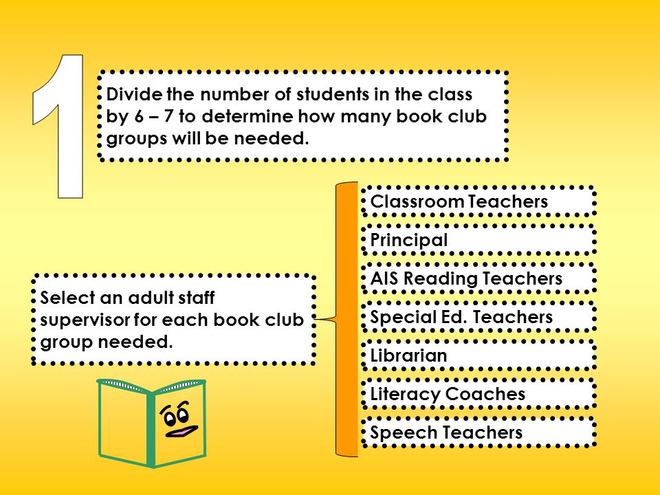 Divide the number of students in the class by 6 – 7 to determine how many book club groups will be needed.