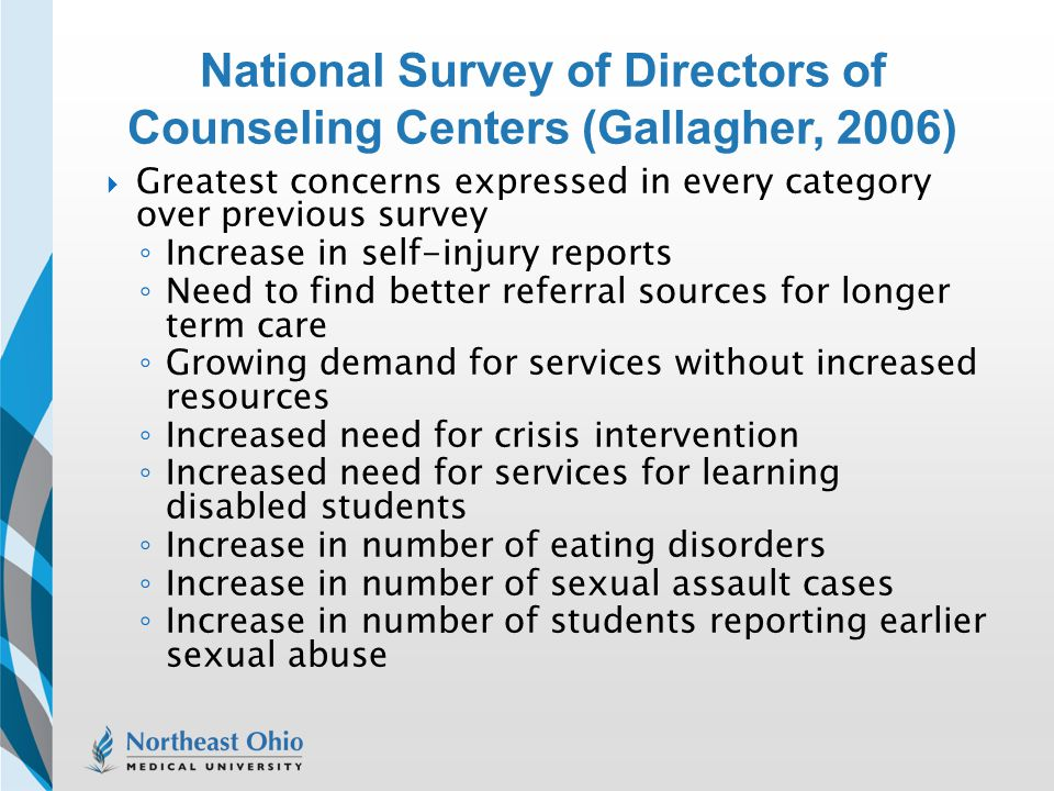 Collaborative Program Development Grants Type of Program Mental Health Education14 Suicide Awareness and Prevention12 Stigma Reduction7 CIT on Campus5 Multiple programs15 Focus on student veteran9 Number of counties with programs20