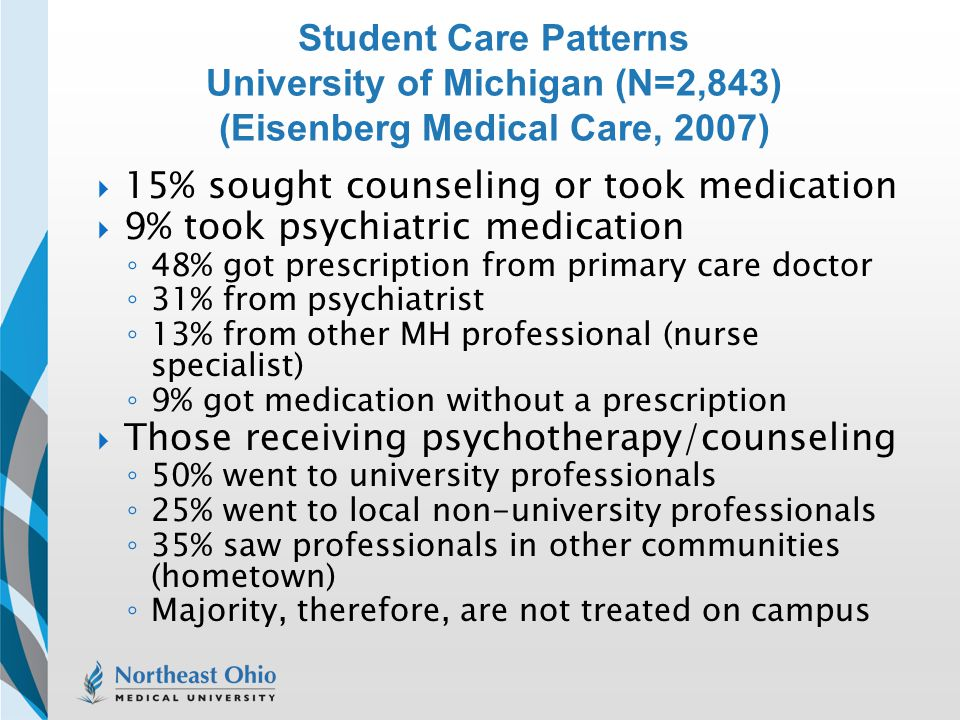 Student Care Patterns University of Michigan (N=2,843) (Eisenberg Medical Care, 2007)  15% sought counseling or took medication  9% took psychiatric
