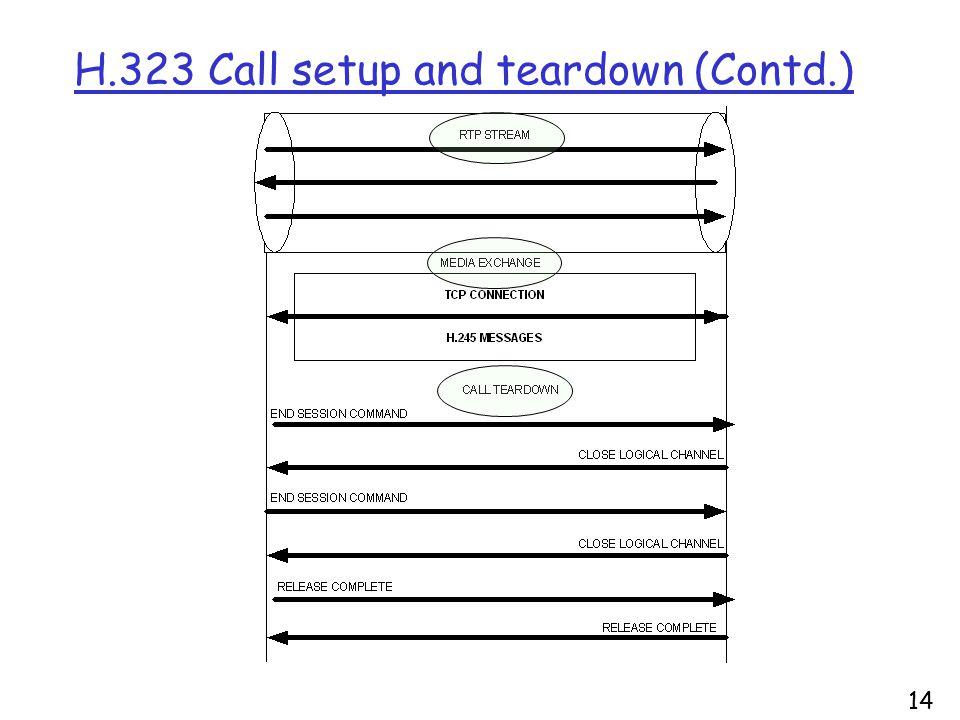H.323 Call setup and teardown (Contd.) 14