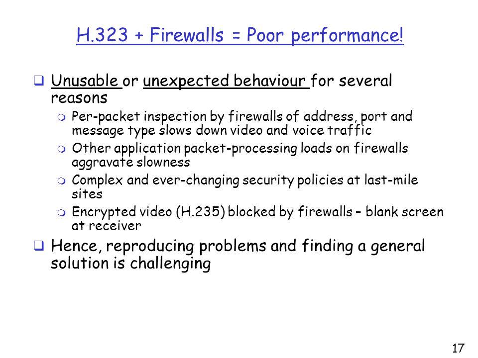 H.323 + Firewalls = Poor performance.