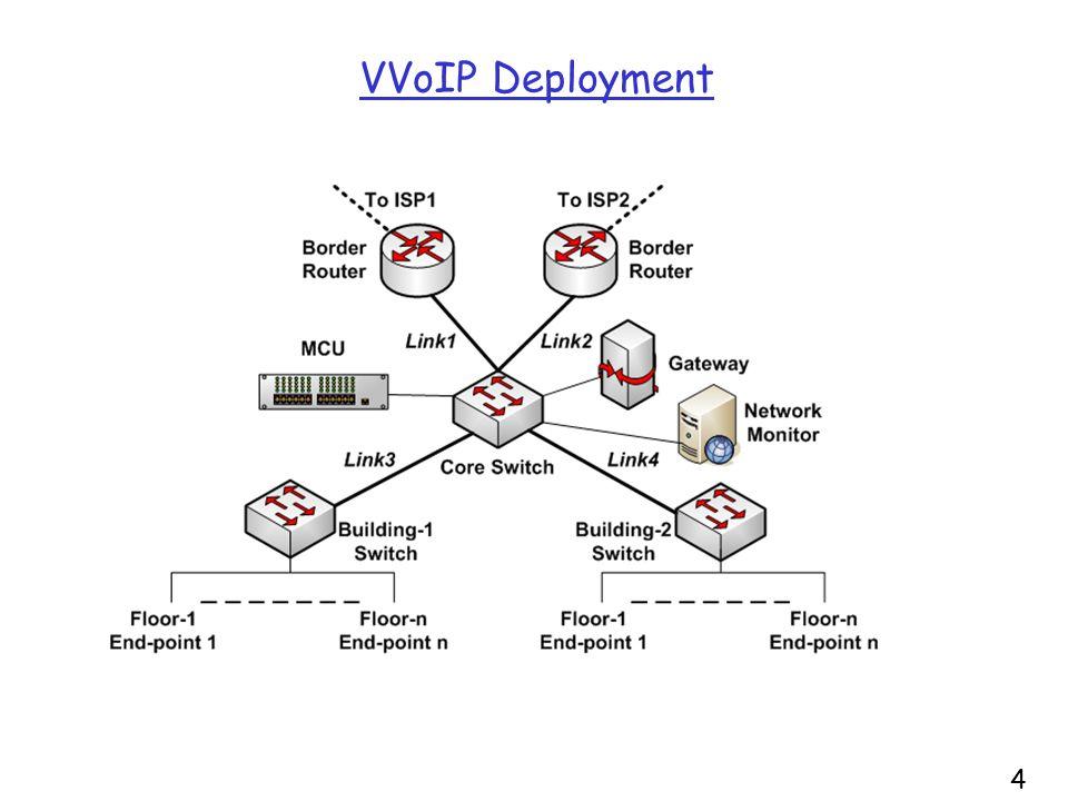 VVoIP Deployment 4