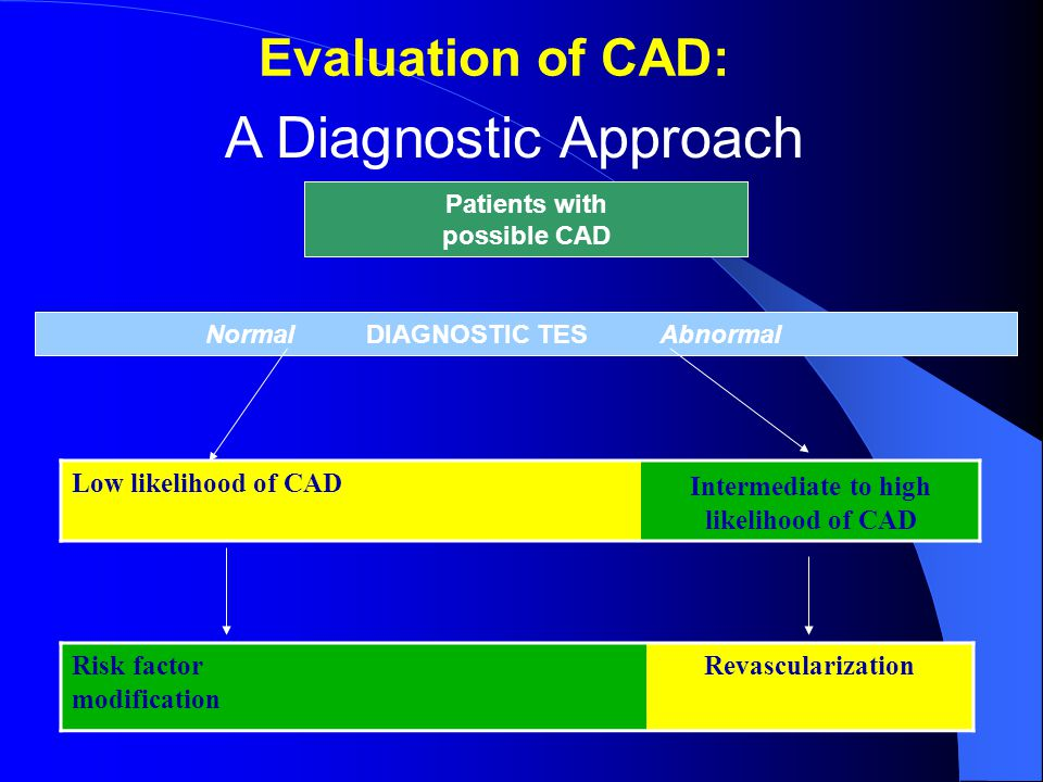 Evaluation of CAD: A Diagnostic Approach Patients with possible CAD Normal DIAGNOSTIC TES Abnormal Low likelihood of CAD Intermediate to high likelihood of CAD Risk factor modification Revascularization