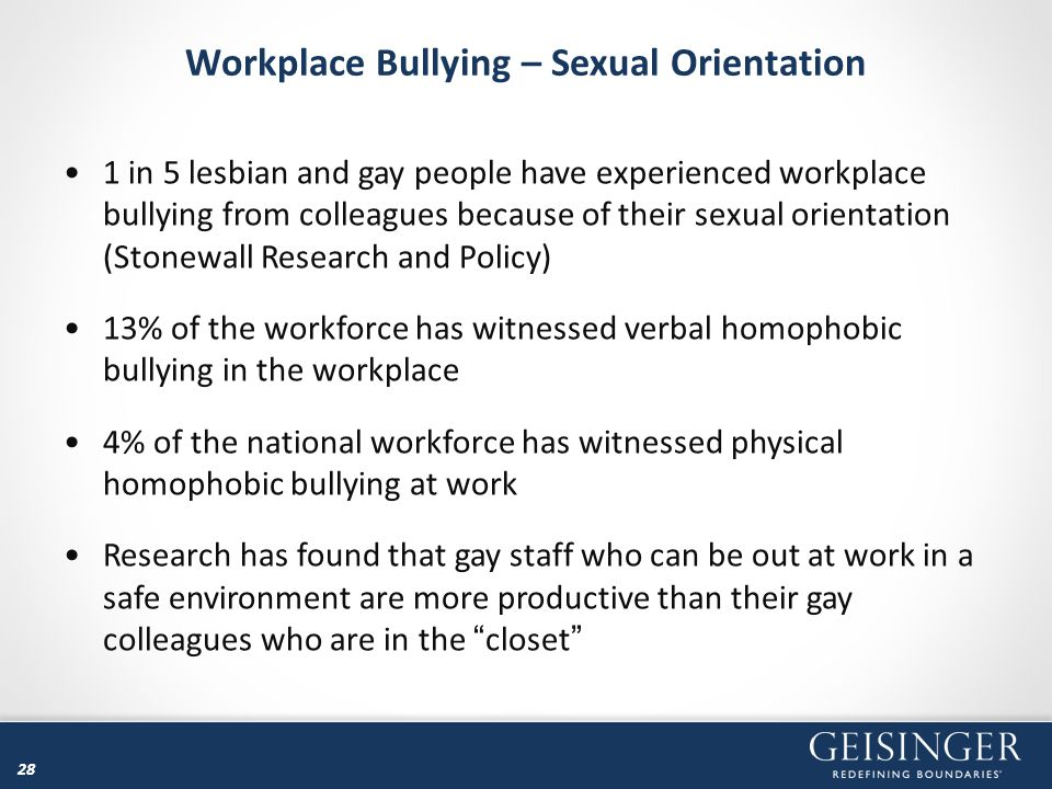 28 Workplace Bullying – Sexual Orientation 1 in 5 lesbian and gay people have experienced workplace bullying from colleagues because of their sexual o