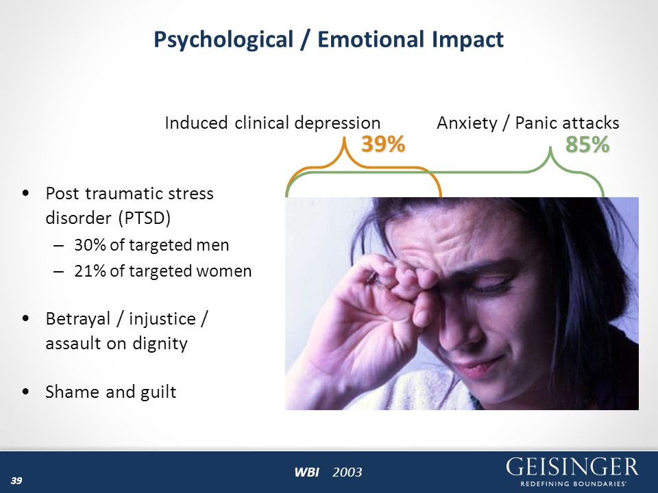 39 Psychological / Emotional Impact 85% WBI 2003 Post traumatic stress disorder (PTSD) – 30% of targeted men – 21% of targeted women Betrayal / injust