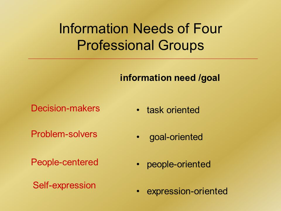 Information Needs of Four Professional Groups task oriented goal-oriented people-oriented expression-oriented Decision-makers Problem-solvers information need /goal People-centered Self-expression