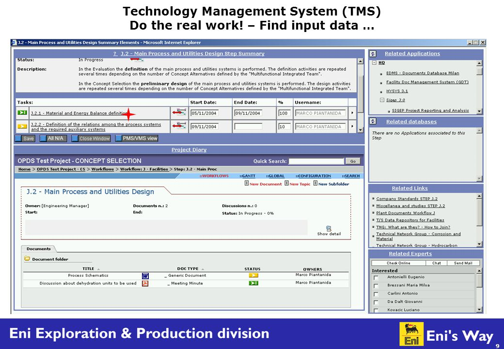 9 Technology Management System (TMS) Do the real work! – Find input data …