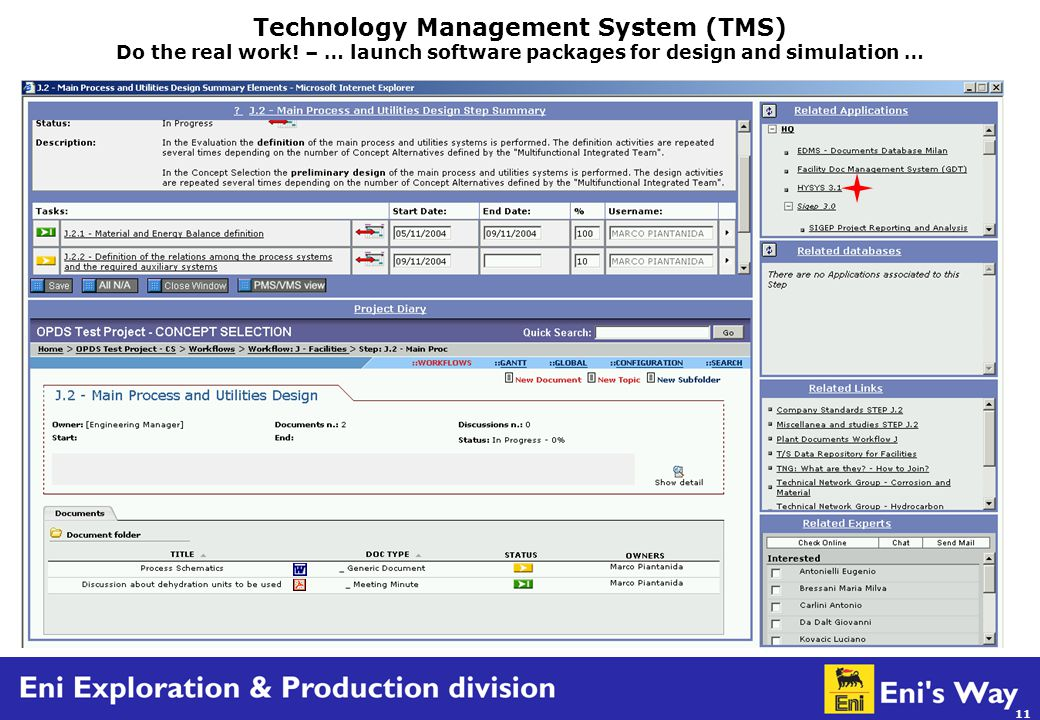 11 Technology Management System (TMS) Do the real work.