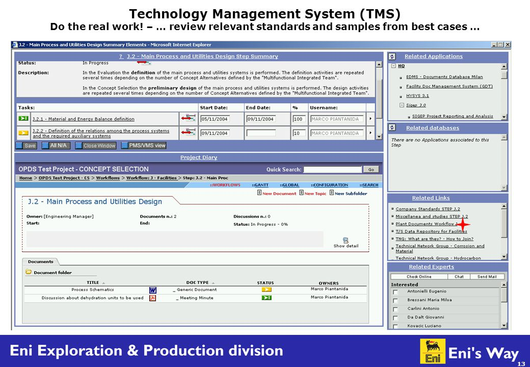 13 Technology Management System (TMS) Do the real work.
