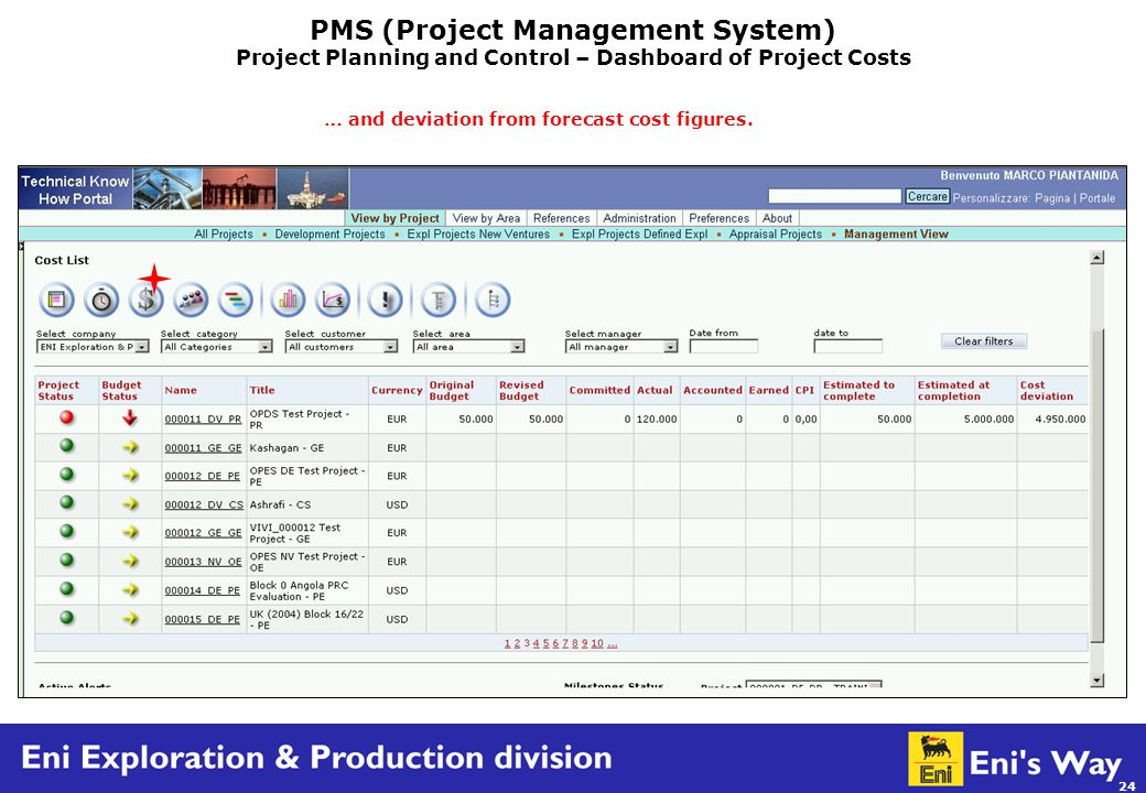 24 PMS (Project Management System) Project Planning and Control – Dashboard of Project Costs … and deviation from forecast cost figures.