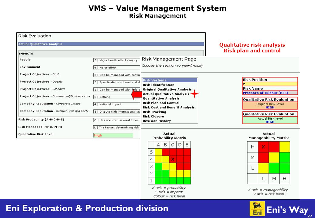 27 VMS – Value Management System Risk Management Qualitative risk analysis Risk plan and control