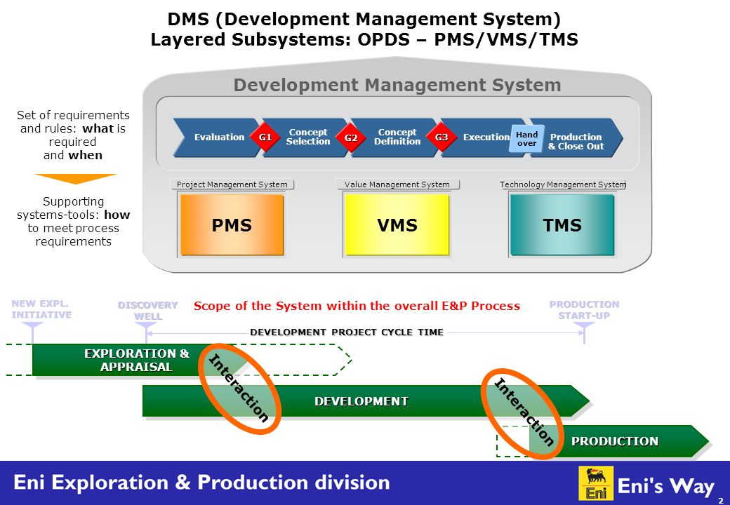 3 VALUE REALISATION Evaluation Concept Selection Concept Definition Execution Production and close out Gate 1 Gate 2 Gate 3 Hand over VALUE IDENTIFICATION Choose the right project Do the project right High potential to enhance valueLow potential to enhance value OPDS (Opportunity & Project Development System) AR1 AR2 AR3 ARCloseOut Documents with team recommendations and key deliverables used to support the decision making process Development Project Team Decision Support Package DSP Hold Change Kill Rework Proceed the project has met approval criteria insufficient work to support the recommendation the project is attractive but not immediately the project is nor attractive nor it will be in the future the project can be made more attractive by changing the level of scope Gate DecisionMakers Gatekeeper Responsible for gate rules