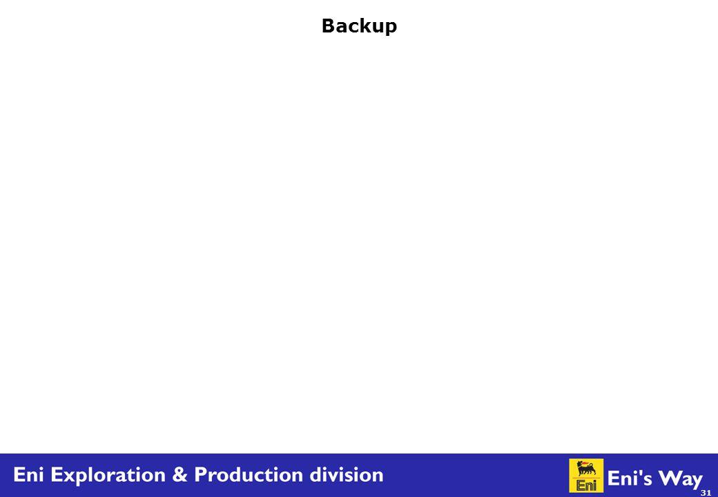 31 Backup