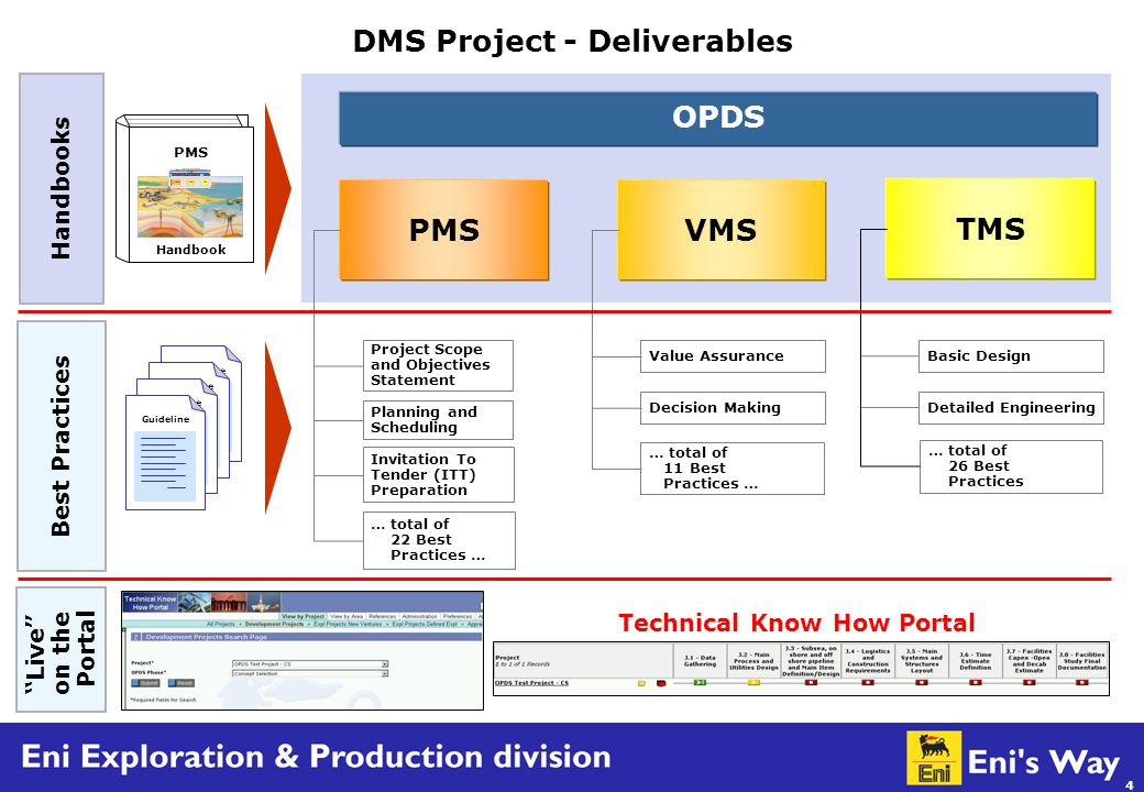 4 DMS Project - Deliverables PMSVMS OPDS Project Scope and Objectives Statement Guideline Planning and Scheduling Invitation To Tender (ITT) Preparation … total of 22 Best Practices … Value Assurance Decision Making Basic Design Handbooks Best Practices … total of 11 Best Practices … Detailed Engineering TMS Handbook PMS … total of 26 Best Practices Live on the Portal Technical Know How Portal